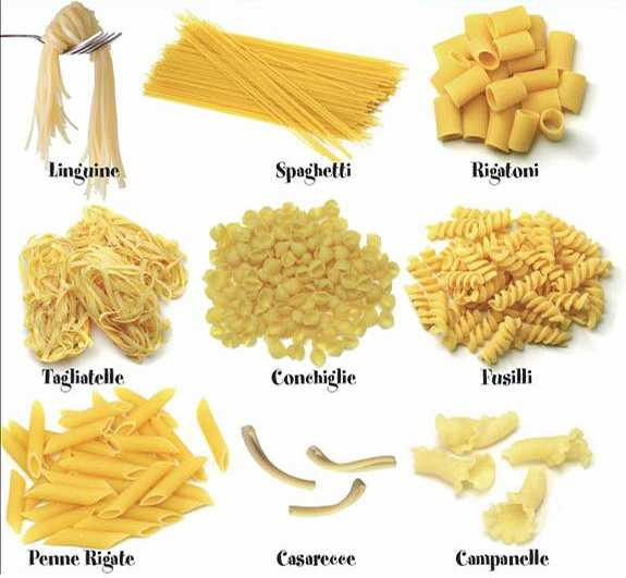эти названия макарон по итальянски с фото гарантия еще
